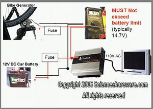 How Capacitors Help With Inrush Current Bike Generator