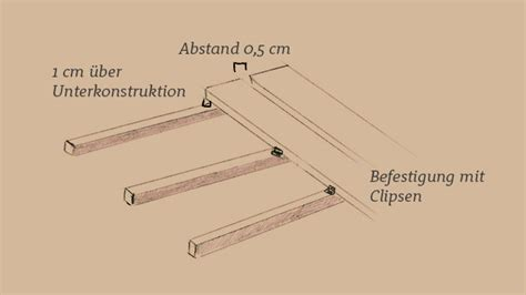 terrassendielen unterkonstruktion abstand wpc terrassendielen richtig verlegen