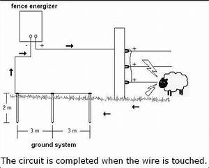Wiring Diagram For Electric Fence
