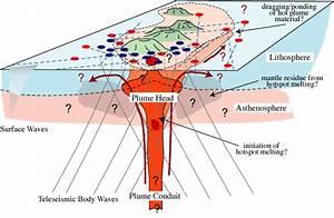 Hawaii Volcanoes  The Hawaiian Islands  And How The Hawaiian Islands Were Made