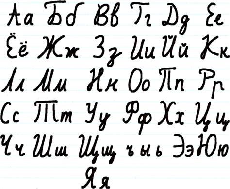 Lêerrussian Cursive1png Wikipedia