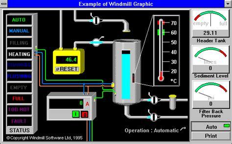 windmill graphics process mimic software microlink