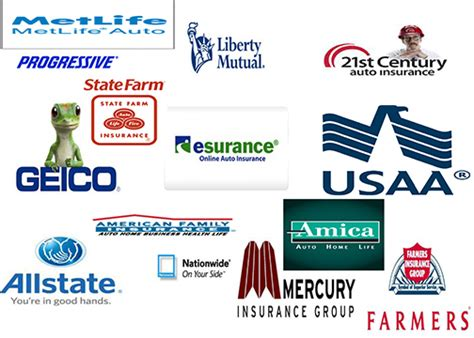 Top Auto Insurance Companies  Best Cheap Insurance Quotes