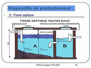 Fosse Toutes Eaux Schema : l assainissement non collectif 1 ppt t l charger ~ Premium-room.com Idées de Décoration