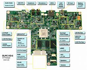 Sony Laptop Motherboard Diagram