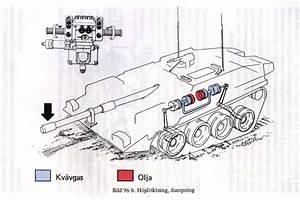 Demonstration Of The Elevation System On The Strv 103