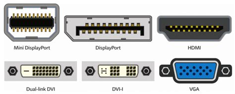 hdmi vs displayport vs dvi vs vga every connection explained the computer