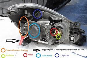 Feux De Croisement C3 : comment changer ampoule scenic 2 phase 2 avec photo neuve ~ Medecine-chirurgie-esthetiques.com Avis de Voitures