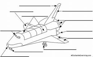 Label The Space Shuttle Diagram  1