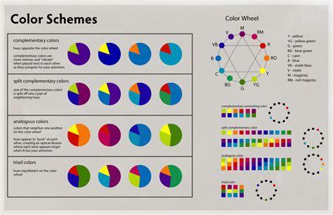 interior design color theory gaming valve dota character design color theory animationtidbits