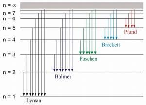 Ionisierungsenergie Wasserstoff Berechnen : photoeffekt und lichtquanten wasserstoff linienspektrum ~ Themetempest.com Abrechnung