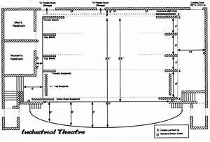 Stage Diagram 2005 Jpg  2190 U00d71476  Sample Template For