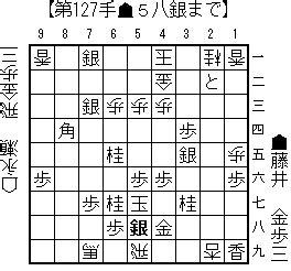 藤井 聡太 速報 ai 形勢 判断