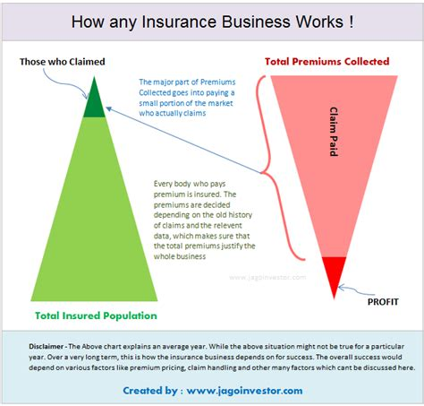 The Ultimate Guide To Understand How Insurance Companies. Honeywell Alarm Company Long Term Care Metlife. Electrical Engineering On Line. Van Arsdale Funeral Home Wilson Nc Greenlight. Industrial Fans For Warehouses. House Cleaning Palm Springs 3com Ftp Server. Contemporary Website Design 0 Interest Rate. Best Foods For Rheumatoid Arthritis. Moisturizer For Perioral Dermatitis