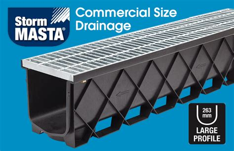 surface water drainage solutions surface water drainage reln