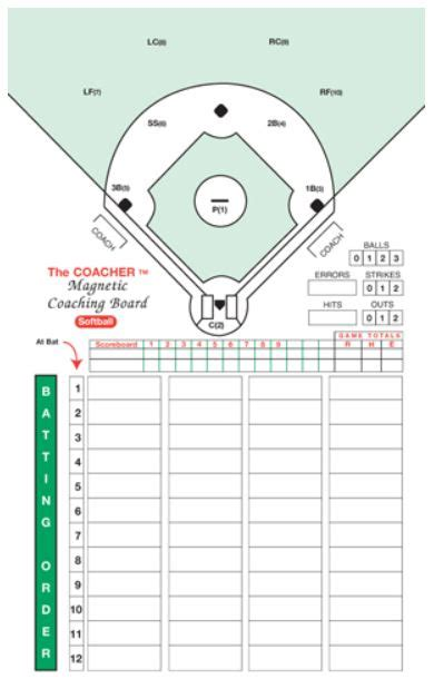 softball roster template c 2000 hybrid pitch softball magnetic board the coacher company