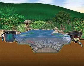 aquascape diy backyard pond kits aquascapes