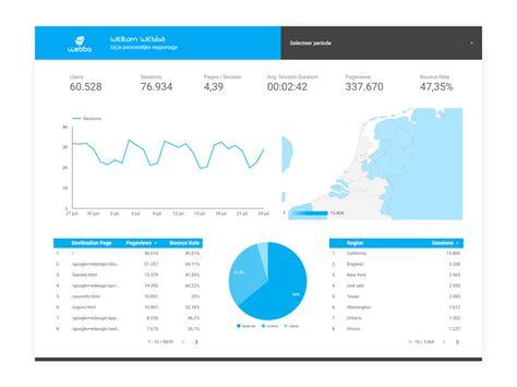google data studio data studio eenvoudige rapportages webba
