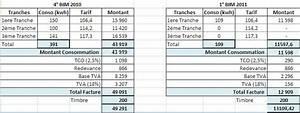 Calcul Consommation énergétique : le suivi et le calcul de la facture d lectricit g rer ~ Premium-room.com Idées de Décoration