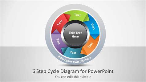 step cycle process diagram slidemodel