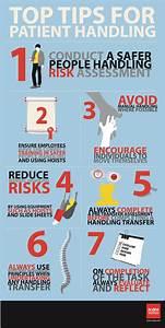 7 Super Tips For Safer Patient Handling  U2013 Rospa Workplace