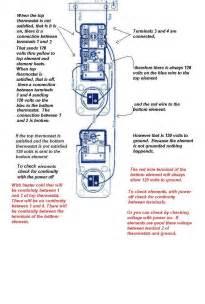 similiar whirlpool hot water heater wiring diagram keywords heater elements wiring diagram get image about wiring diagram