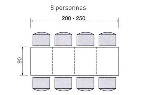 norme cuisine restaurant dimensions d 39 une table pour 2 4 6 ou de personnes 4