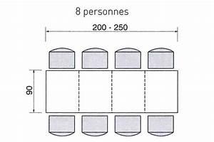 Dimensions D39une Table Pour 2 4 6 Ou De Personnes 4