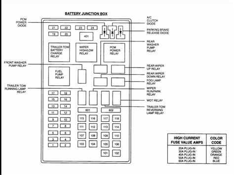 1999 Ford Fuse Box Diagram by 1999 Ford Expedition Fuse Box Diagram Wiring Forums