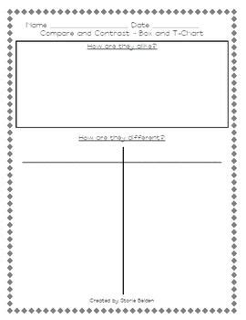 Compare & Contrast On Pinterest  Compare And Contrast, Venn Diagrams…