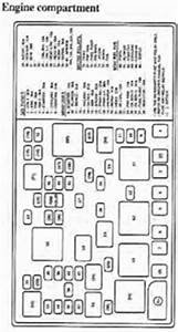 fuse box diagram 2003 kia spectra engine - 2013 infiniti g37 wiring diagram  - furnaces.losdol2.jeanjaures37.fr  wiring diagram resource