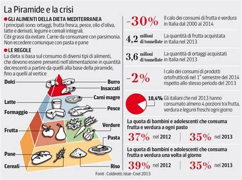 dieta alimentare per diabete mellito tipo 2 la dieta mediterranea contro il rischio diabete corriere it