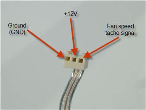 foxconn dc brushless fan pv902512l ventilateur pwm matériels problèmes divers hardware