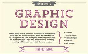 what is graphic design bedford college graphic design btec hnd with ba hons degree pathway option