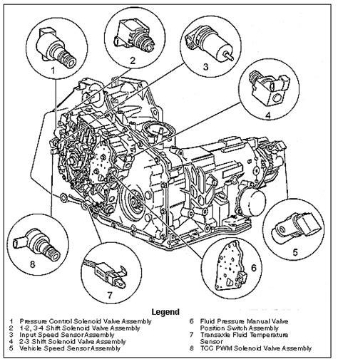 Transmission Parts Diagram Downloaddescargar