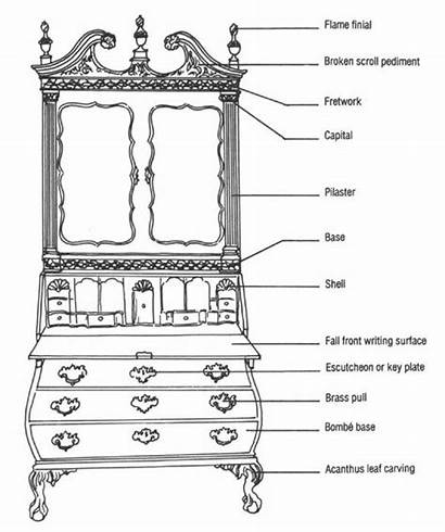 Furniture Parts Anatomy Styles Names Antique Chairs