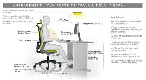 hauteur standard d un bureau ergonomie