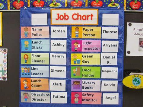 classroom charts 38 creative ideas for assigning 529   Classroom Job Chart 1024x768