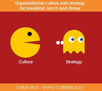 Strategy Successful Execution Culture Change Organizational Depends