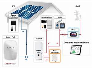 Tesla Powerwall 2 Home Battery 13 5 Kwh