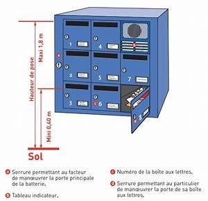 Boites Aux Lettres Collectives : comment choisir boite aux lettres collective ~ Edinachiropracticcenter.com Idées de Décoration