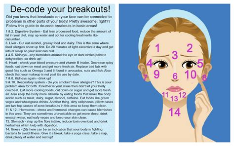 dear sasquatch acne decoding charts teen skepchick