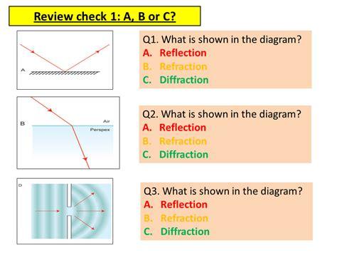 reflection refraction diffraction worksheet worksheets for
