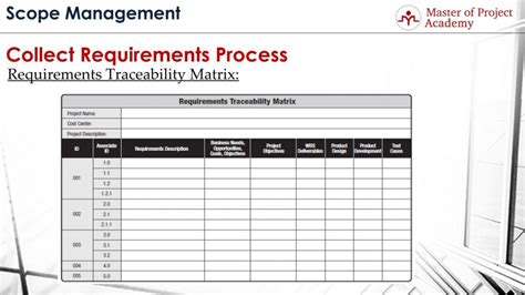 requirements traceability matrix template requirements traceability matrix track requirements master of project academy