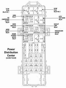 Fuse Box Diagram For 1999 Cougar