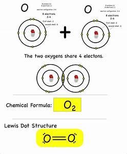 atoms and molecules | Montessori Muddle