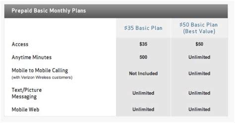 verizon prepaid phone plans verizon introduces 35 prepaid basic phone plan ubergizmo