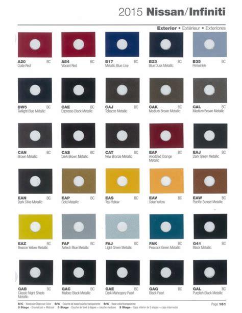 nissan paint code rab paint chips 2015 nissan titan