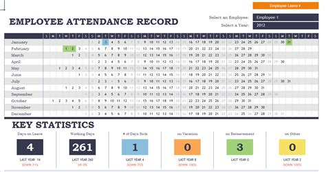 Employee Performance Tracking Template by Employee Attendance Tracker Excel Template Shatterlion Info