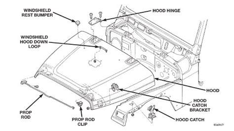 car repair manuals download 2008 jeep liberty instrument cluster cars service manuals auto repair manual jeep wrangler 2007 2008 2009 factory service manual